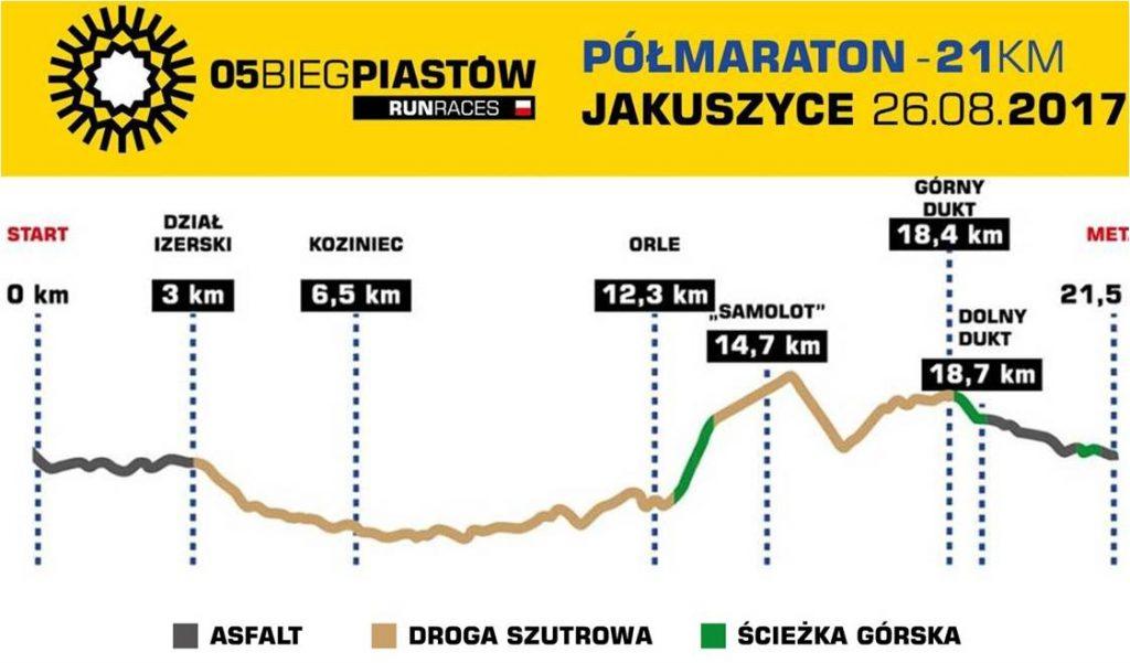 biegi-gorskie-jakuszyce-polmaraton-zbierajsie (18)