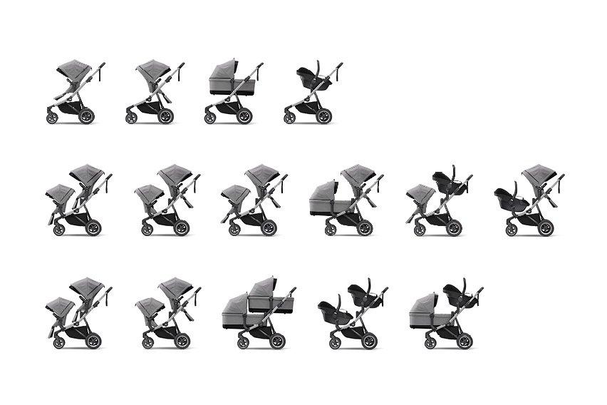 Kilkanaście sposobów namontaż wózka Thule Sleek.