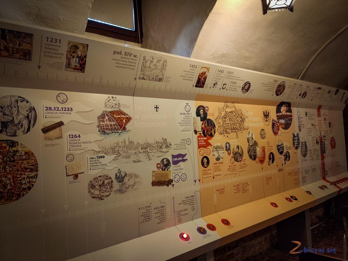 Torun_dla_dzieci_zbierajsie_muzeum_historii_torunia (2)